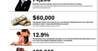 Numbers Dollars Sense
